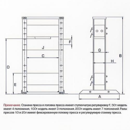 пресс гидравлический напольный 50т, электрический (220В) привод - 1