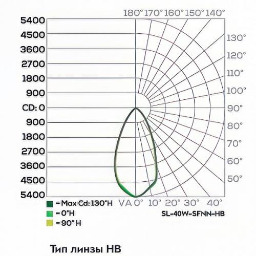 светильник светодиодный 35,2Вт, 3920лм - 1